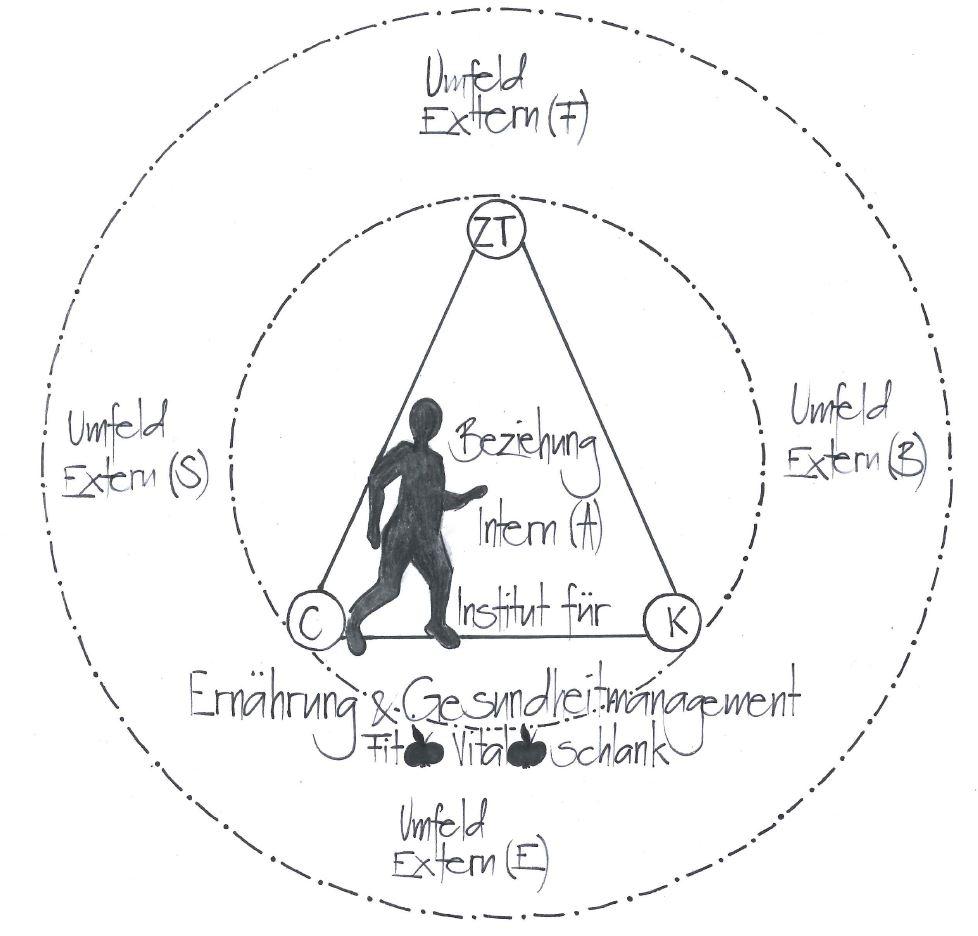 Nutri-Energetics-System
